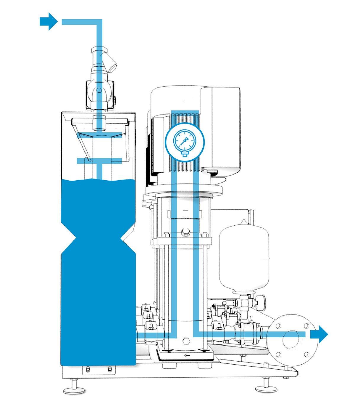 Breektank_schematisch