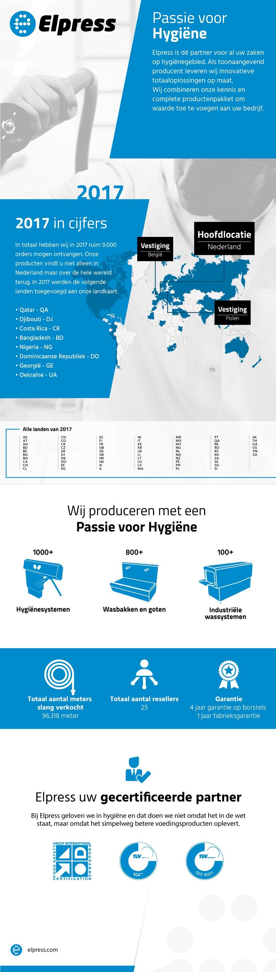 Elpress-Infograph-V6.2-1